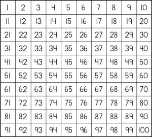 Playing With Numbers on a Hundreds Chart – The Adventist